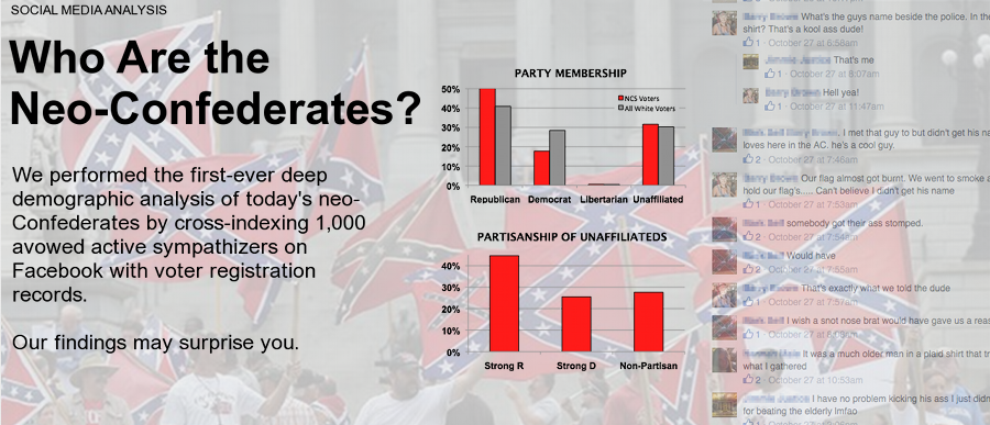 The first deep demographic characterization of today's neo-Confederates, performed by cross-matching self-described active neo-Confederates on Facebook with voter registration records.