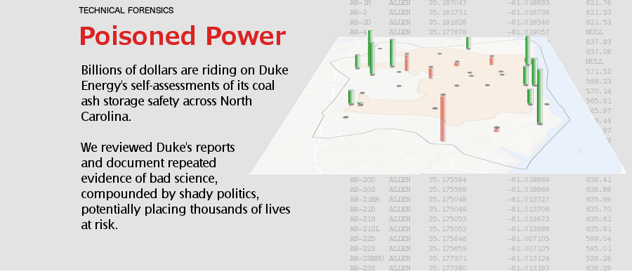 Billions of dollars - and thousands of lives - are riding on the reliability of Duke Energy's self-assessments of its coal ash storage safety. Our investigation documents bad science compounded by shady politics.